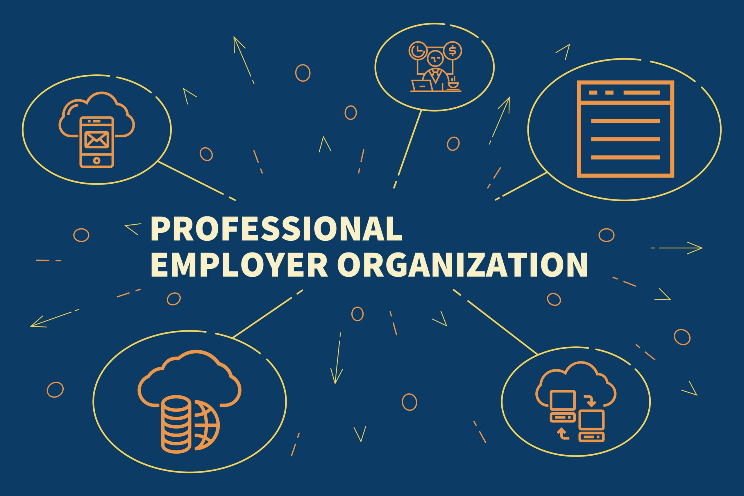 Professional Employer Organization